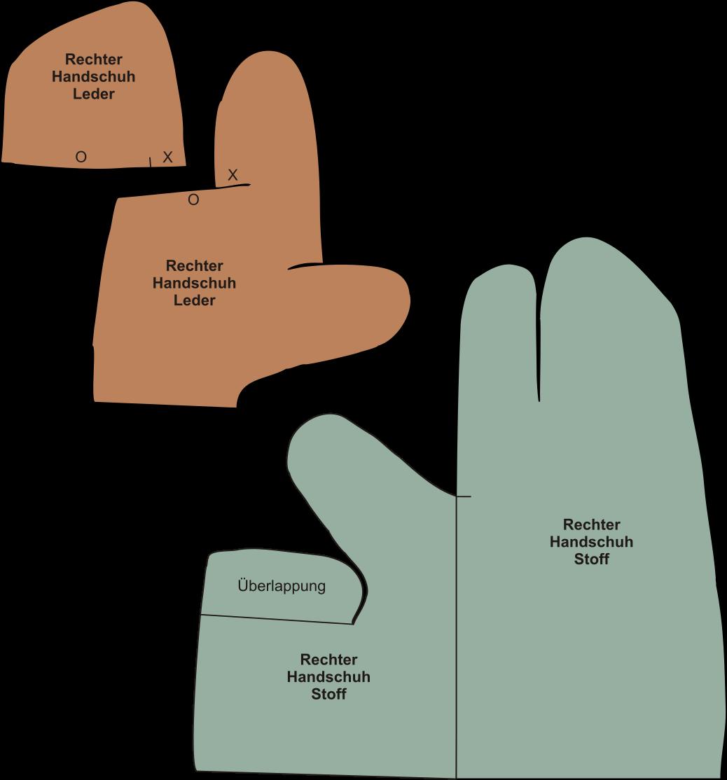 Handschuhe [Heydenwall]